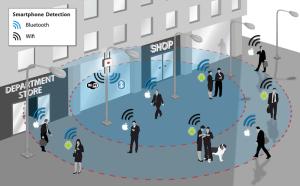 proximity-marketing-solutions
